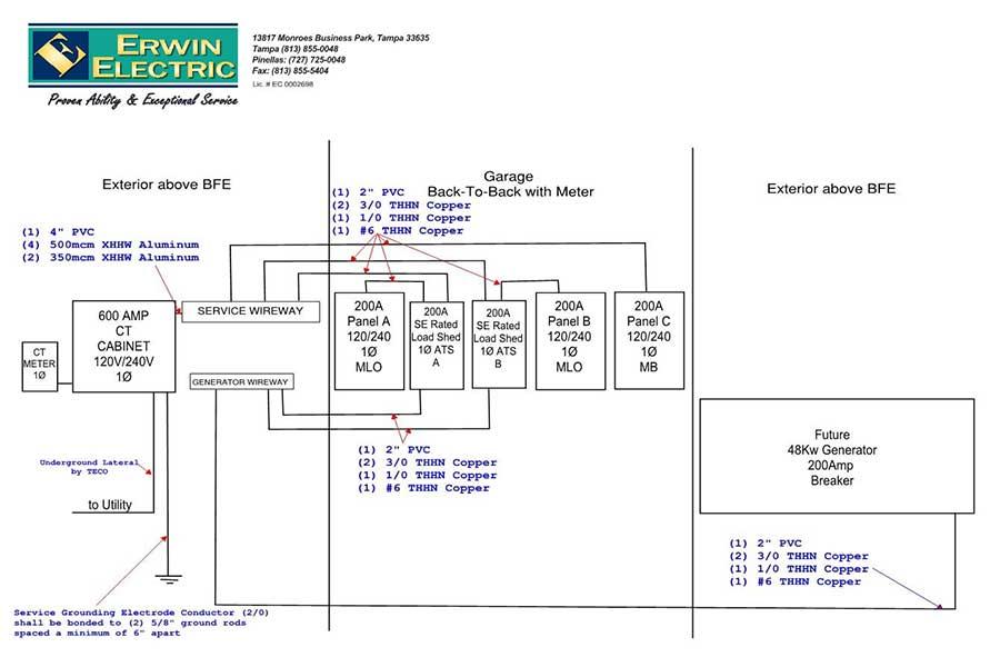 Residential Electrical Plan